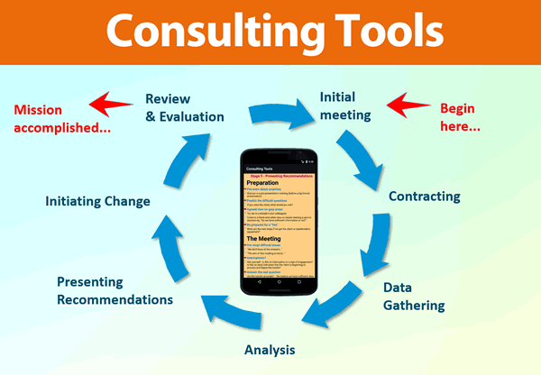 Consulting Tools App